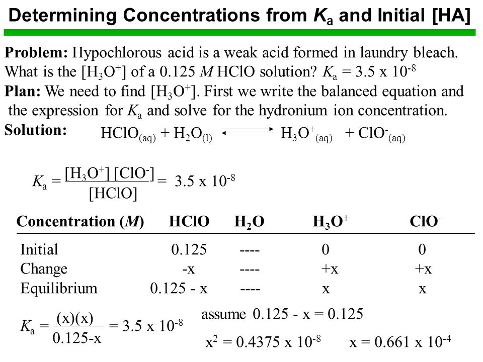 Determining Concentrations from Ka and Initial [HA]